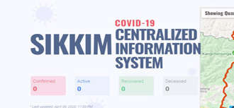 Covid19 in Sikkim